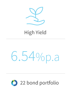 Wholesale Sample Bond Portfolio - High Yield