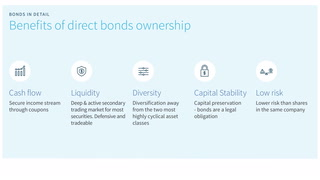 The Benefits of direct bond ownership