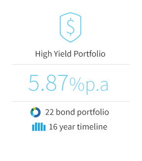 Wholesale Sample Portfolio - High Yield