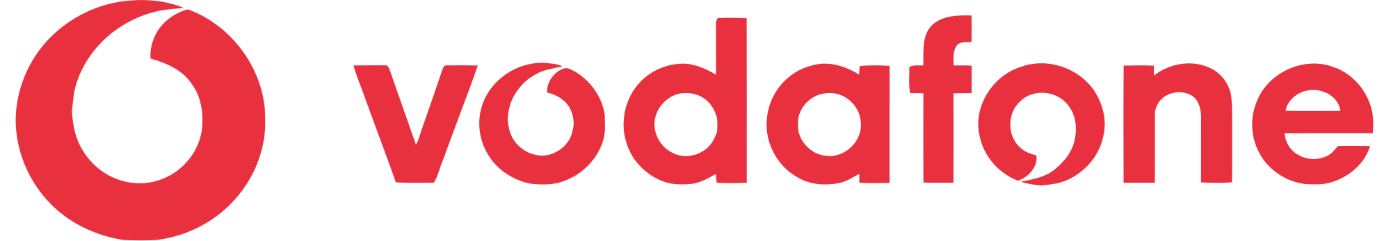 Vodafone Group PLC